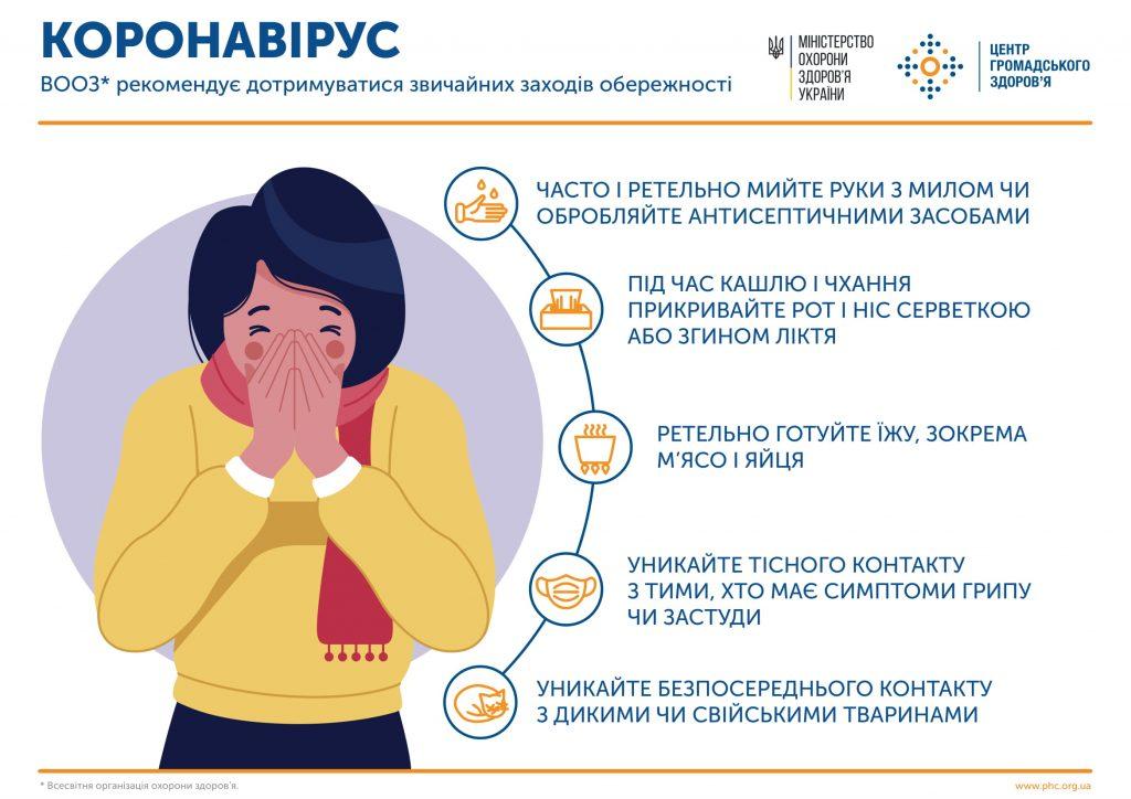 7 порад для захисту від нової коронавірусної інфекції ...